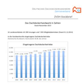 ZVDH-Steckbrief aktualisiert - Februar 2016